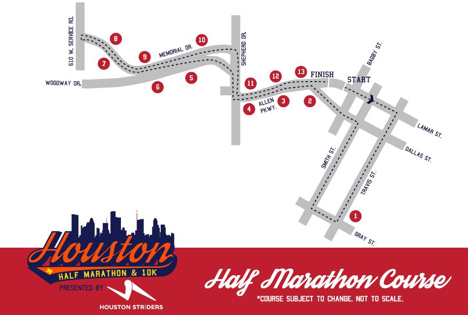 Half Marathon Information Houston Half